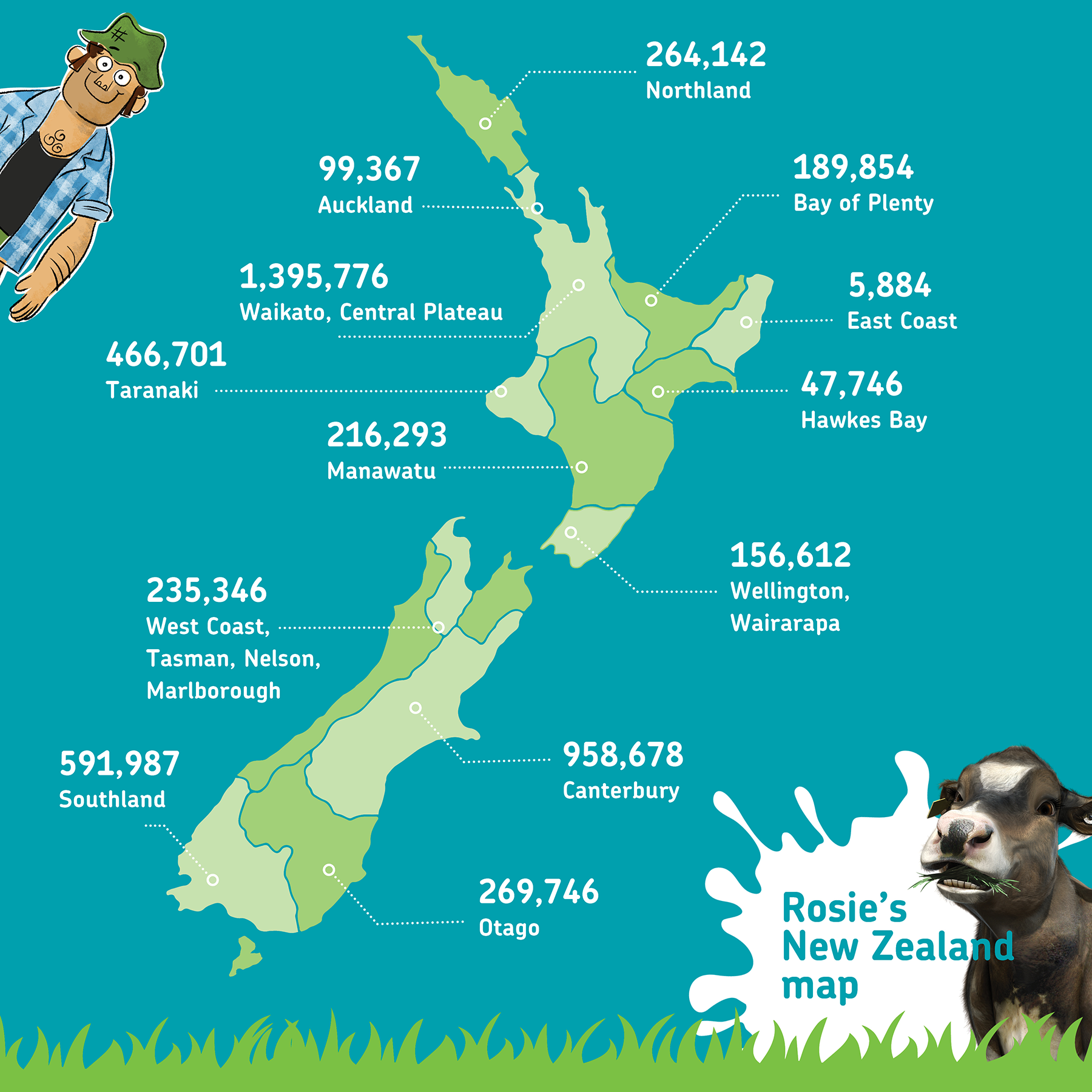 Rosies New Zealand Cows Map 2019